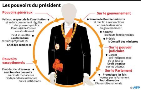 pouvoirs-president_1_728_472
